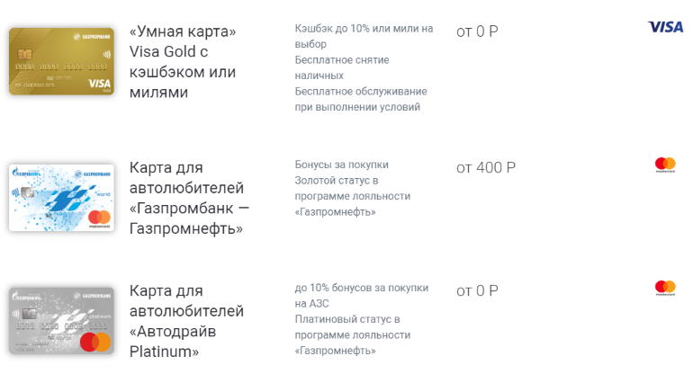 Условия по дебетовым картам Газпромбанка