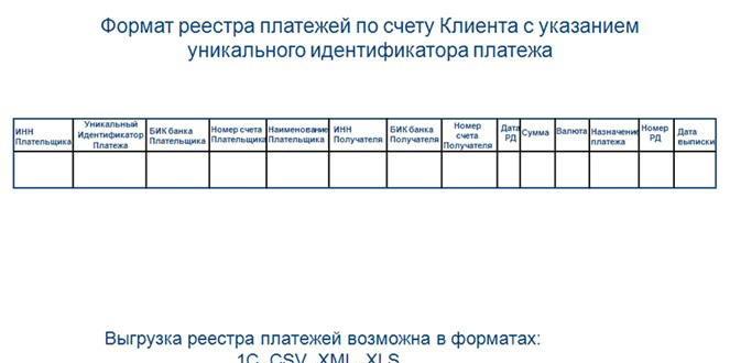 Выписка по счету в Газпромбанке